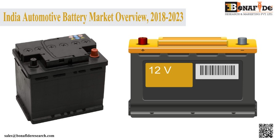 Exide and Amara Raja collectively dominating lead acid battery market, despite tough competition from unorganized players : Bonafide research