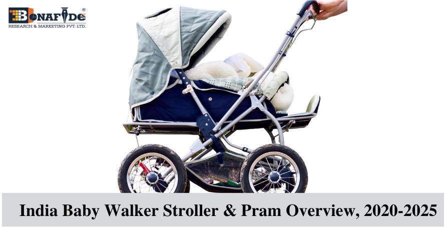 India-Baby-Walker-Stroller-Pram-Overview-2020-2025